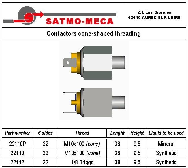 Contactors cone shaped threading