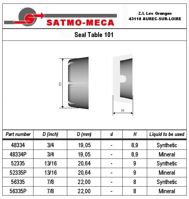 Seal Table 101