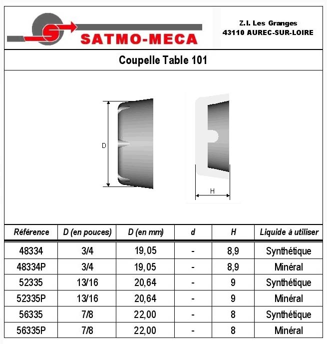 Coupelle Table 101