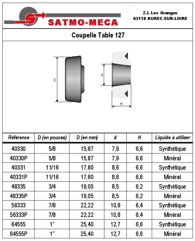 Coupelle Table 127