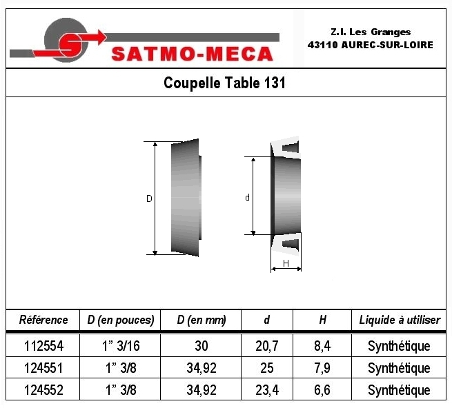 Coupelle Table 131